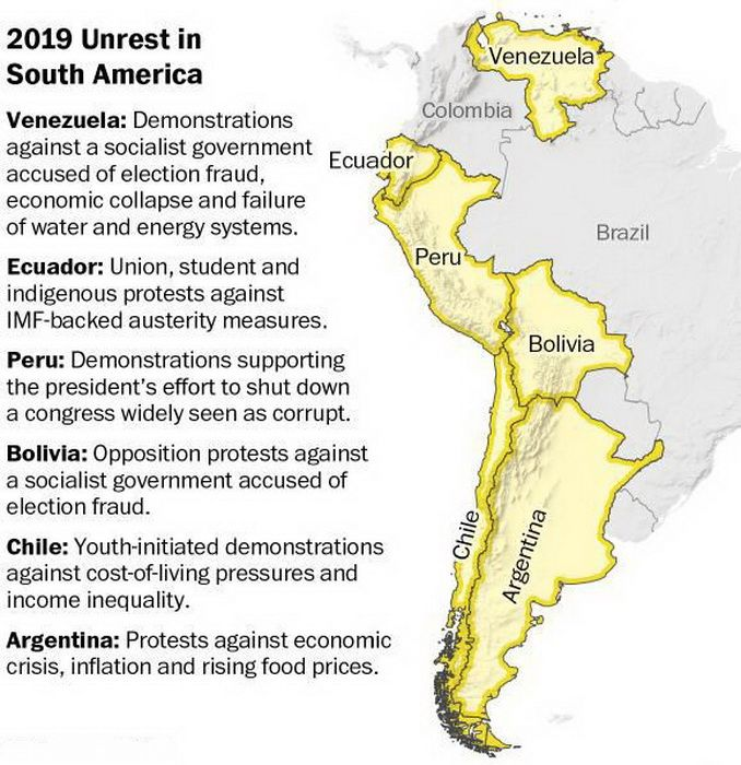 2019 unrest in South America
