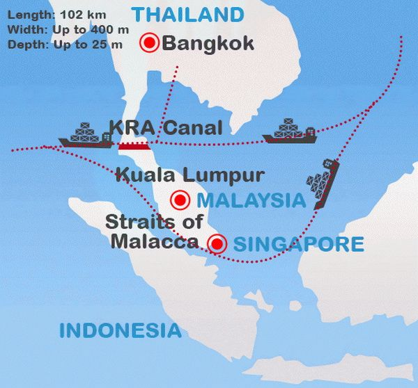 The Strait of Malacca and a project of the canal across the Kra Isthmus