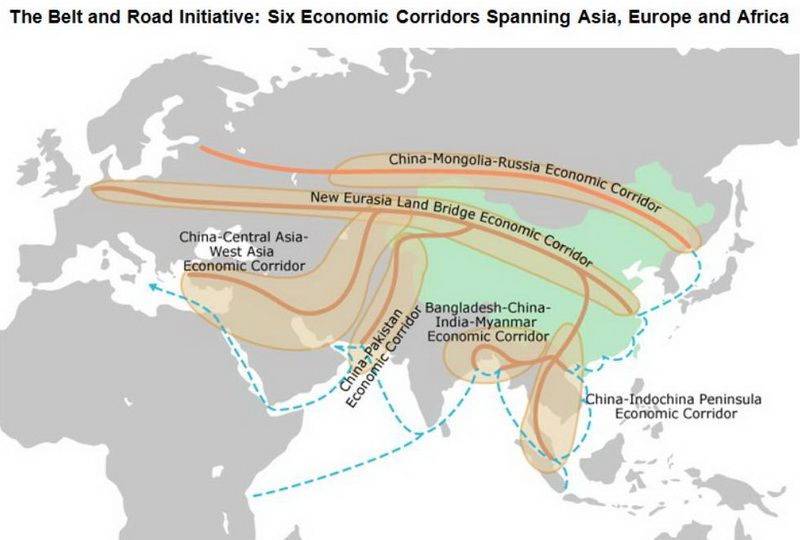 """Belt and Road"" Initiative. Six economic corridors spanning Asia, Europe and Africa"