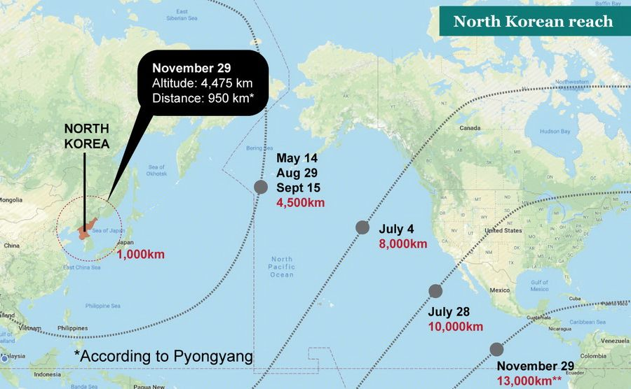 The DPRK's new missile test on the night of November 29