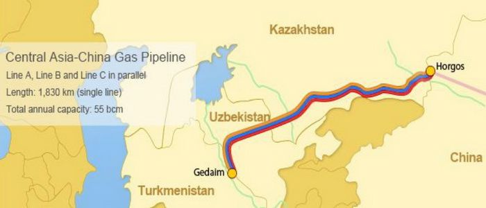 The Central Asia–China gas pipeline