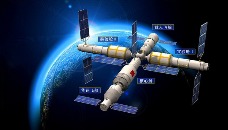"China's planned space station ""Tiangong"""