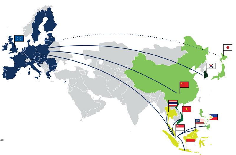 Active development of the EU relations with the countries of the Asian region