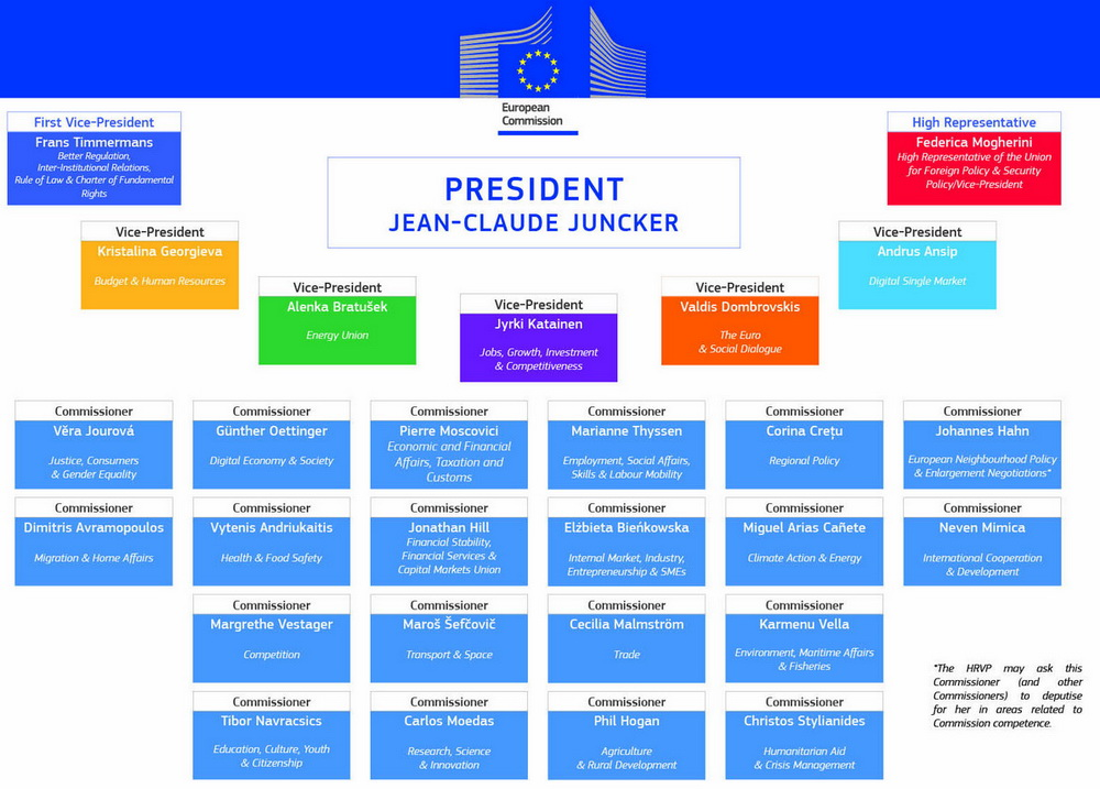 ecb institutional design after enlargement is Eastern enlargement and ecb reform richard e baldwin, erik berglöf, francesco giavazzi and the ecb institutional structure is set in the treaty on the european.