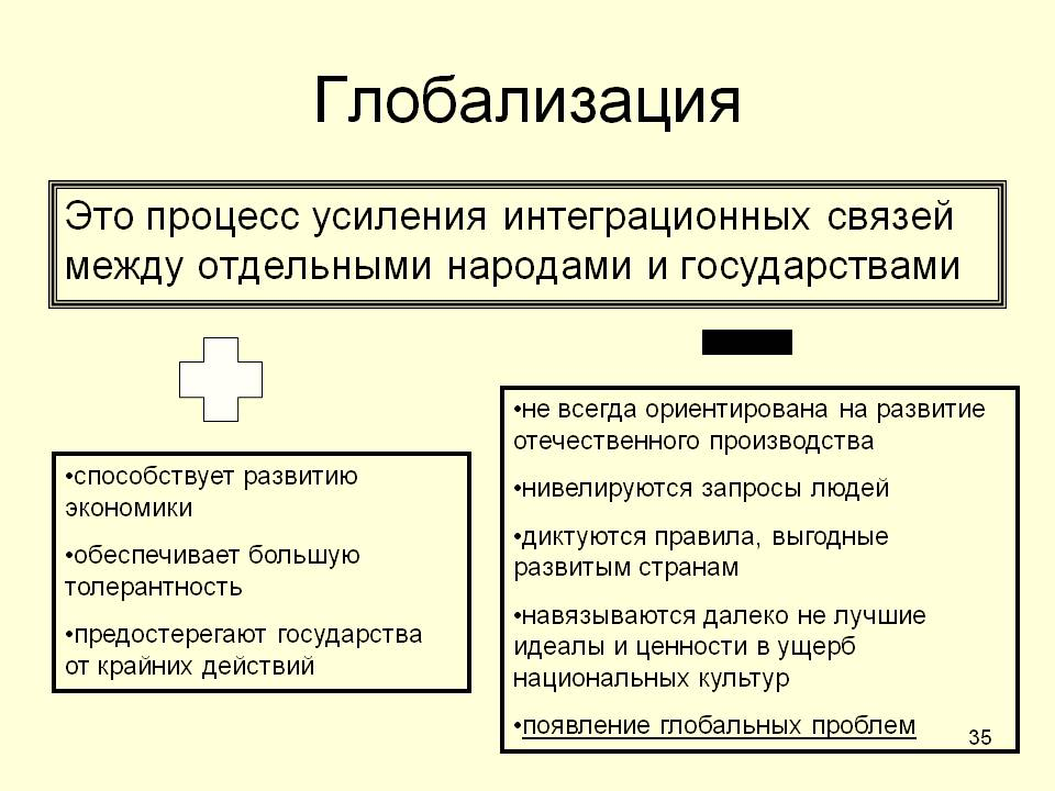 globalization processes in ukraine Ukrainian agriculture has a great potential for development in the framework of   the process of globalization, new approaches in the theory and applied.