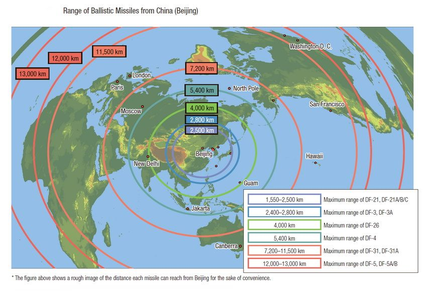 China's missile and nuclear capabilities