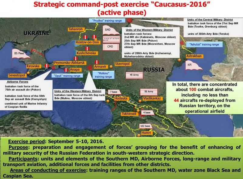 "SCPE ""Caucasus-2016"", the RF Armed Forces grouping near the borders of Ukraine and in the North Caucasus"