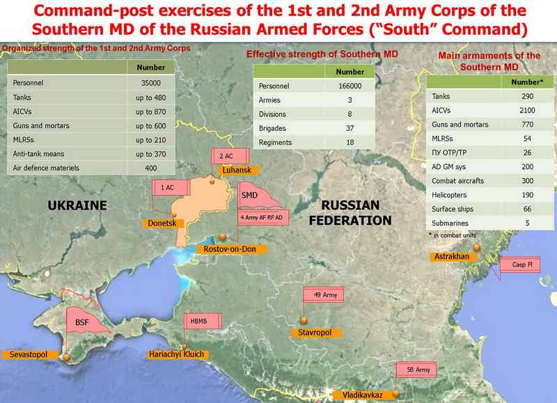"SCPE ""Caucasus-2016"", command-post exercises of the 1 and 2 AK"