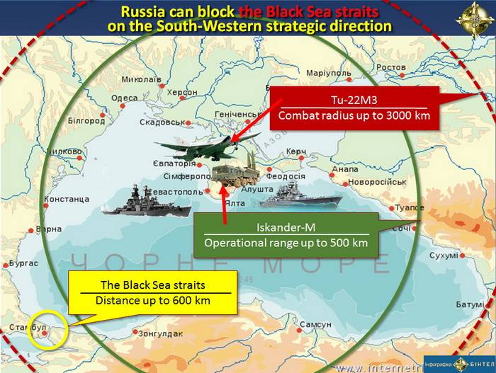Russia can block the Black Sea straits on the South-Western strategic direction