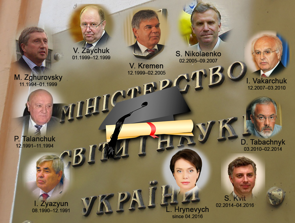 Ministers of Education and Science of Ukraine