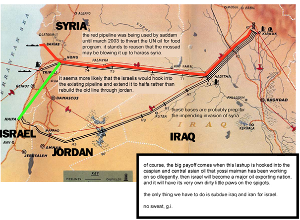 Map of cross-border gas pipeline Iran-Iraq-Syria: it is Syria that has to become a through corridor for the gas pipeline