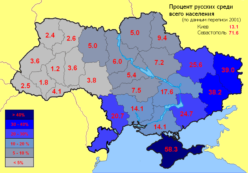 Percentage of the Russian among the  population  in different regions of Ukraine (according to 2001 census)