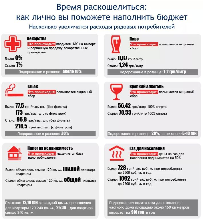 "With the entry into force of the law ""On prevention of financial disaster, and creating the prerequisites for economic growth in Ukraine"", Ukrainians will feel the increase of cost of living in many aspects"